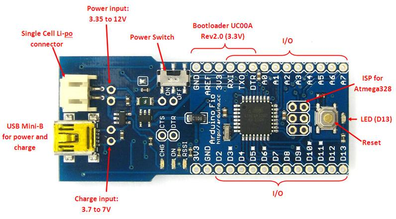 Arduino Wireless Programming With XBee Series 1 or 2