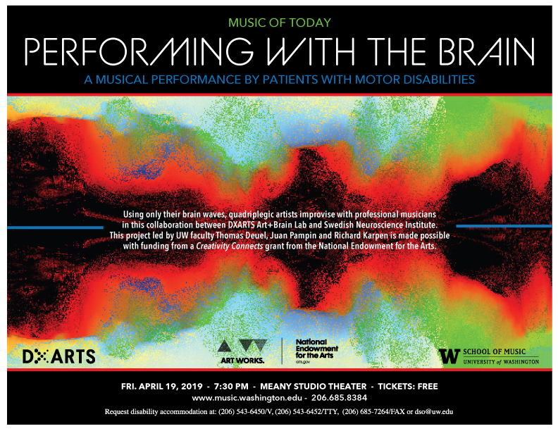 Performing with the brain